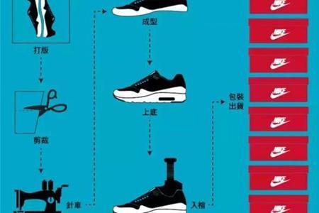 晋江见闻录:一双鞋子的自动化历程