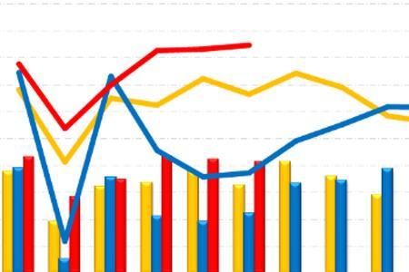 国际需求回暖,出口再创新高——2021年行业进出口分析