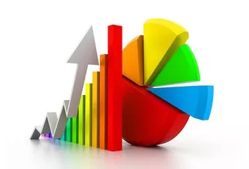 2017年1-12月行业经济运行数据出炉