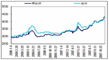 2019钢铁经济形势分析_钢铁行业上半年经济运行形势分析