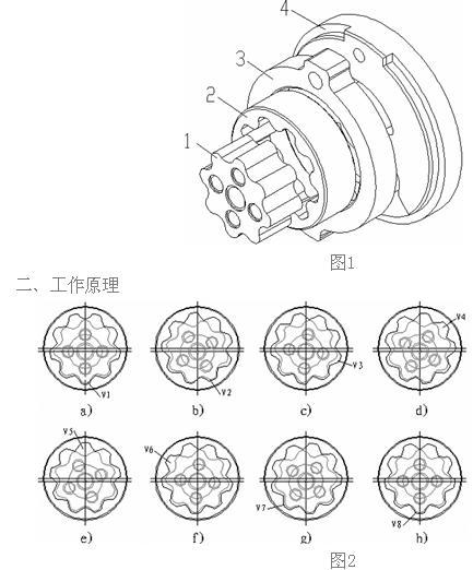 摆线转子泵的结构,原理与故障排除