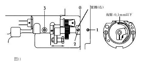 (2)按箭头方向轻轻移动偏心轮来调整(两齿轮相吻合时,不能产生过窄
